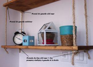 tuto etagere balancoire (8)